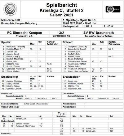 Kempen1Spielbericht